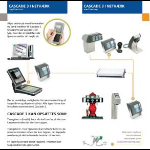 Cascade 3 kontrolsystem